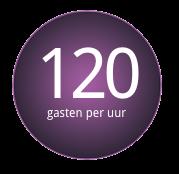 120 gasten per uur